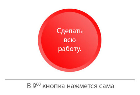 Как сделать кнопку в тс - 3dfuse.ru